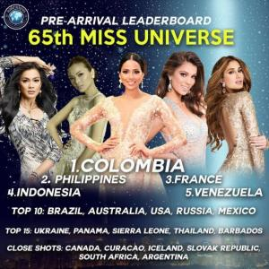 global-beauties-miss-universo-2016-hotpicks