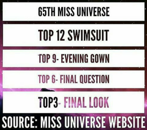 miss-universo-2016-top-12